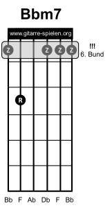 Bbm7 Gitarrenakkord Gitarrengriff Bb moll 7, Gitarre lernen, Akkorde, Akkorde Gitarre, Alle Gitarrenakkorde, Alle Gitarrengriffe, Gitarre, Gitarre lernen, Gitarre lernen für Anfänger, Gitarre lernen kostenlos, Gitarre lernen online, Gitarre lernen Video kostenlos, Gitarre lernen Videokurs, Gitarrenakkorde, Gitarrenakkorde pdf, Gitarrenakkorde Übersicht, Gitarrenakkord, Gitarrengriff, Gitarrengriffe, Gitarrengriffe pdf, Gitarrengriffe Übersicht, Gitarrenkurs, Gitarrenkurs online, Gitarrenkurs online kostenlos, Gitarre spielen lernen, Gitarre spielen lernen für Anfänger, Gitarre spielen lernen kostenlos, Gitarre spielen lernen online, Gitarre spielen lernen Videokurs, Griffe, Griffe Gitarre, Liedbegleitung, Liedbegleitung Gitarre, Schlagmuster, Schlagmuster Gitarre, Zupfmuster, Zupfmuster Gitarre, Lagerfeuer Gitarre, Gitarre eBook, eBook Gitarre lernen, eBook Gitarre spielen, eBook Gitarre spielen lernen